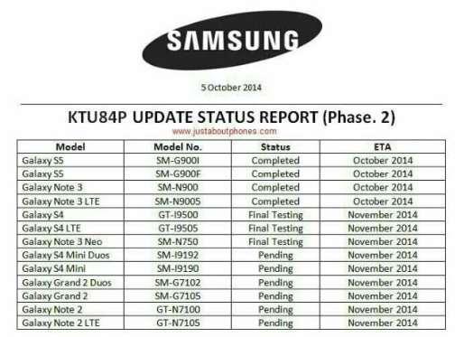 samsung_android_444_update_roadmap_xda_leak