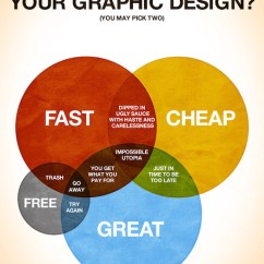 Creative Venn Diagram Plant Cell Grade 8 27 Funny Posters And Charts That Graphic Designers Will Relate To