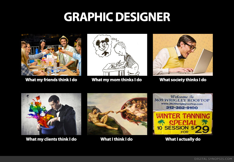 Life of a graphic designer - what everyone thinks I do