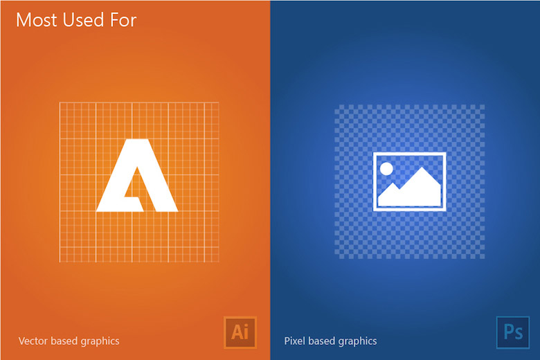 9 Cool Posters That Show The Differences Between Adobe
