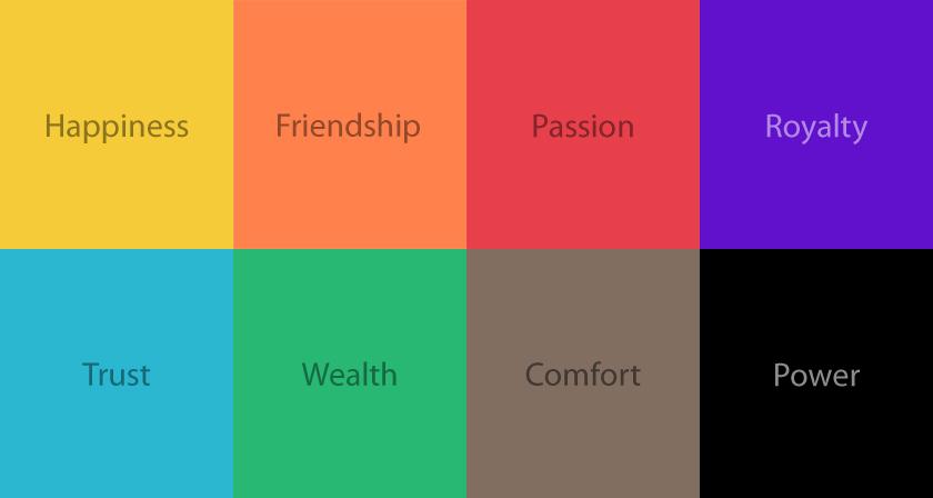 Friendship Colors Mean