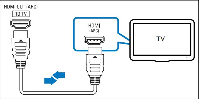 vizio tv input diagram condenser mic wiring philips fidelio b5 soundbar anmeldelse / test : digitalt.tv
