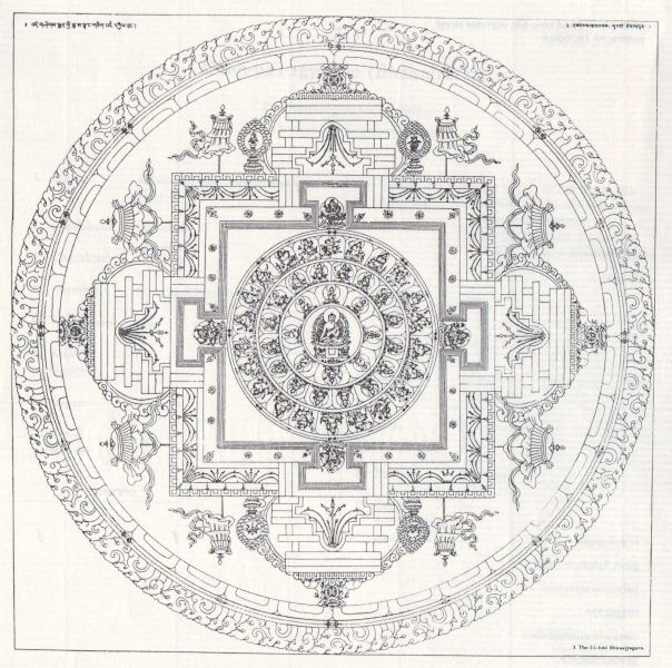 Mandala of the Medicine Buddha