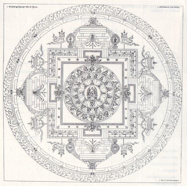 Mandala of the Medicine Buddha