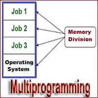 What is Multiprogramming Operating System: Examples. Advantages. Disadvantages