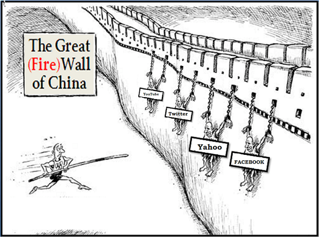 Social Media and Censorship: Behind the Great Firewall of
