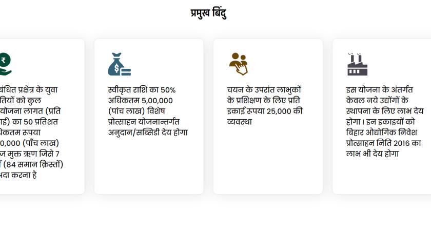 बिहार सरकार की स्वरोजगार-स्टार्टअप योजना का उठाएं लाभ, लोन में 50 फीसदी तक मिलेगा अनुदान