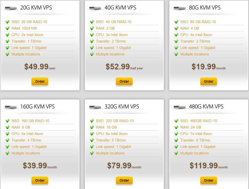 Bandwagon Host Affiliate Program: Earn a 22% commission on each sale!
