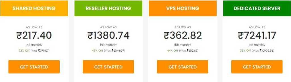 A2hosting.com Web Hosting Review: Easy Money Back Guarantee