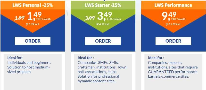 Lws.fr Web Hosting Review: Included With Every web Hosting