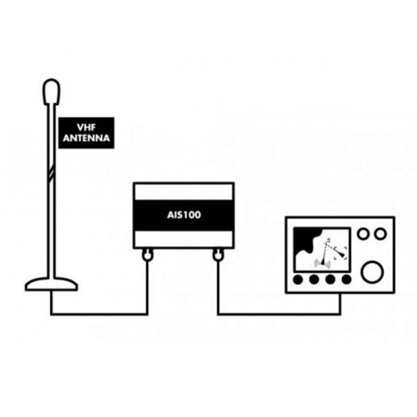 AIS100 RECEIVER (NMEA 0183)