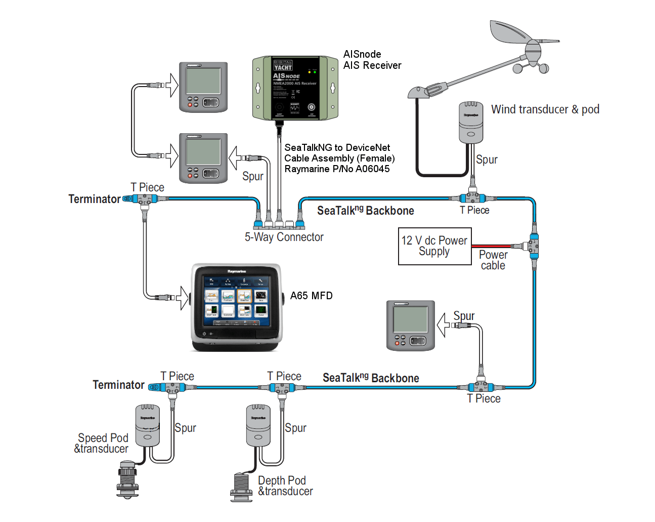 raymarine 125 gps antenna wiring diagram schematics wiring diagrams u2022 rh seniorlivinguniversity co Boat Wiring Schematics raymarine e125 gps wiring diagram