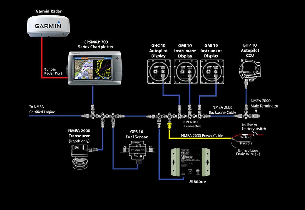 ais receiver digital yacht news rh digitalyacht net Delphi Radio Wiring Diagram Simrad Wiring-Diagram