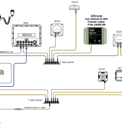 nmea 2000 network wiring diagrams wiring diagram blogs inilex gps wiring diagram new smartcraft nmea 0183 wiring diagram [ 1204 x 727 Pixel ]