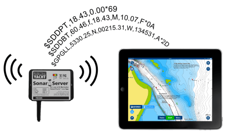Sonar Server NMEA