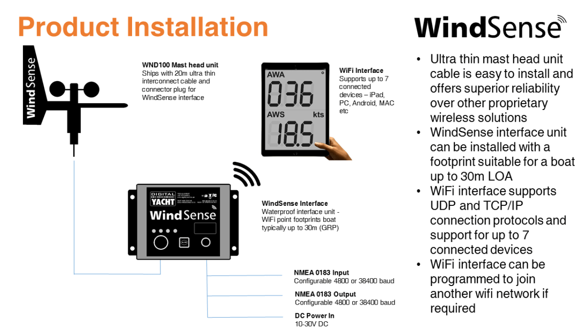 windsense-installation