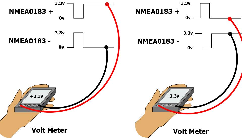 measuring voltage on NMEA0183
