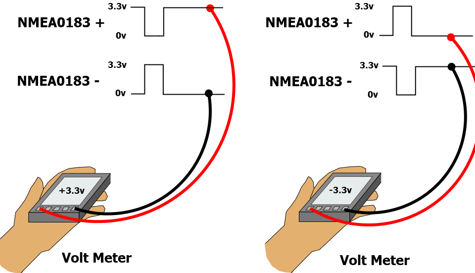 measuring voltage on NMEA0183