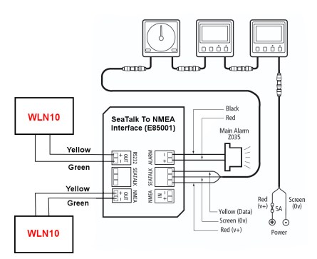 [DIAGRAM_38EU]  How to connect WLN10 to a old Autohelm / Raymarine SeaTalk systems | Seatalk Wiring Diagram |  | Digital Yacht