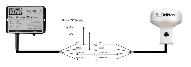 Interfacing GPS160 and a WLN10