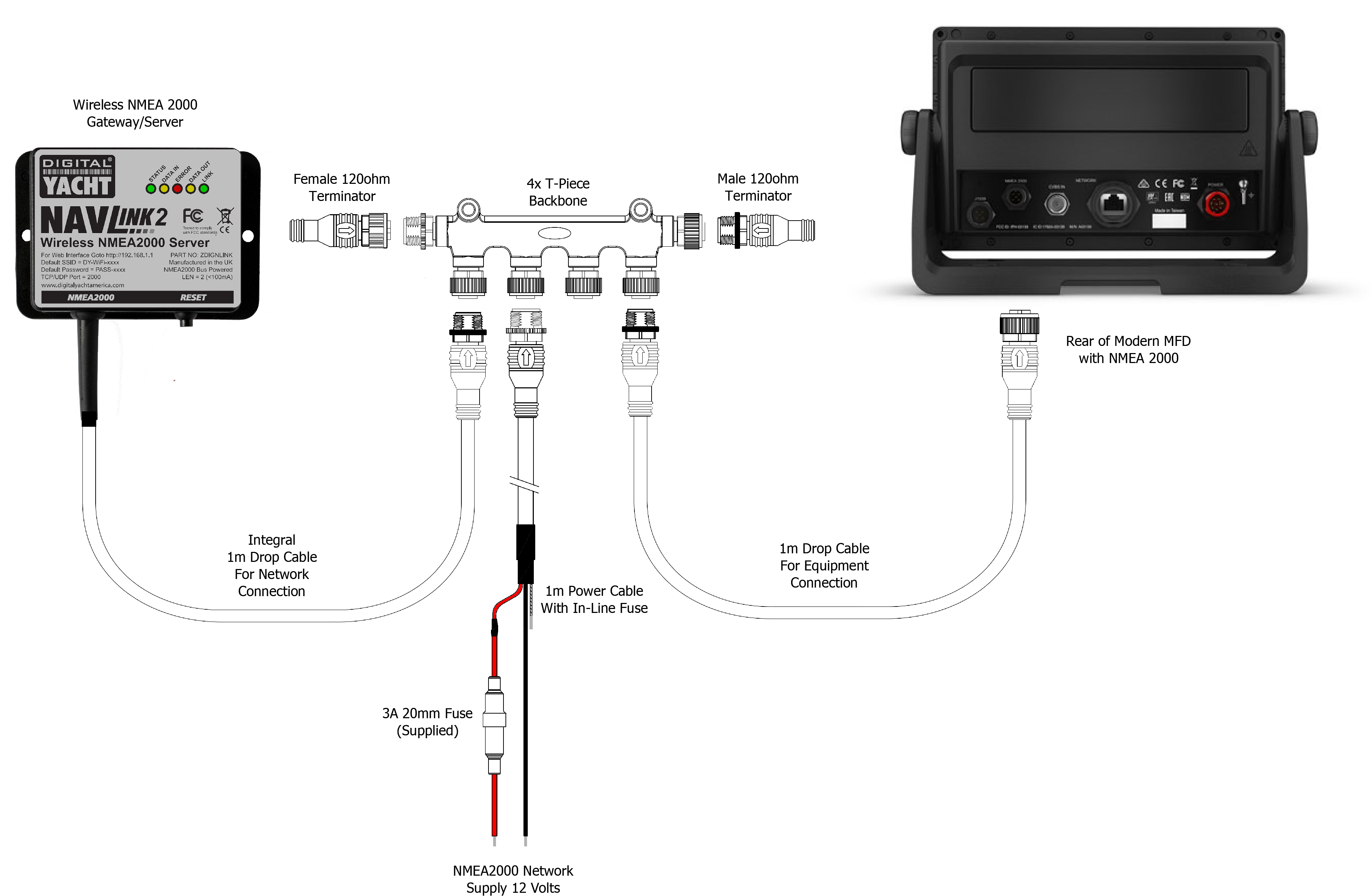 Connecting NavLink2 to a NMEA 2000 Starter Kit from