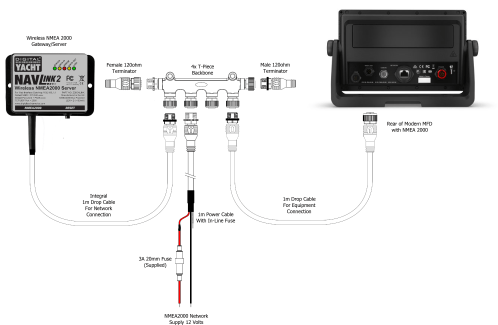 Connecting a Navlink2 to a Digital Yacht NMEA 2000 Starter kit