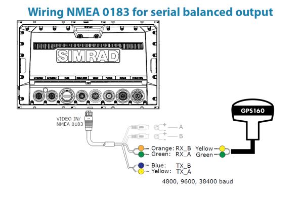 Interfacing GPS160 with Simrad NSS