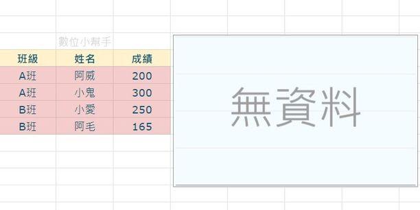 插入一張空白無資料的圖表