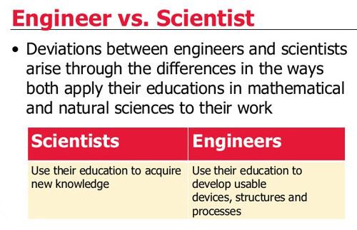 Engineer-versus-Scientist