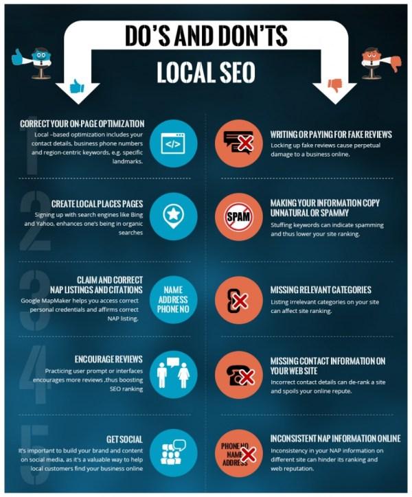 Référencement SEO local infographie