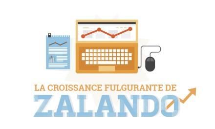 [Infographie] Zalando : du vendeur de chaussures à la boutique mode incontournable