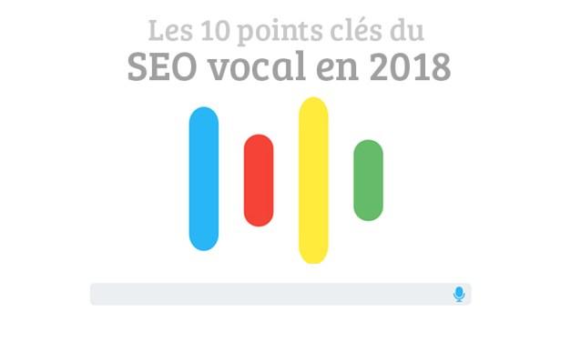 Les 10 points clés du SEO vocal en 2018