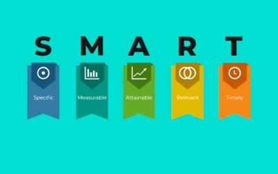 Comment définir les objectifs SMART pour son marketing (+exemples)