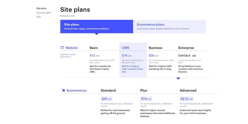 Prix du site Webflow - Plan pour le site et le commerce électronique
