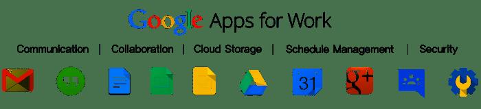 google apps for work gurgaon