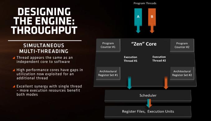 AMD-Zen-SMT-04