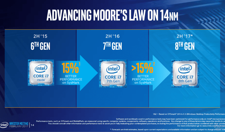 Intel 8th Gen Core i7 processor - 15% faster than Kaby Lake