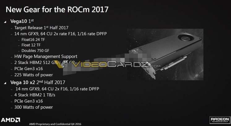 AMD Radeon RX Vega 10 GPU specs