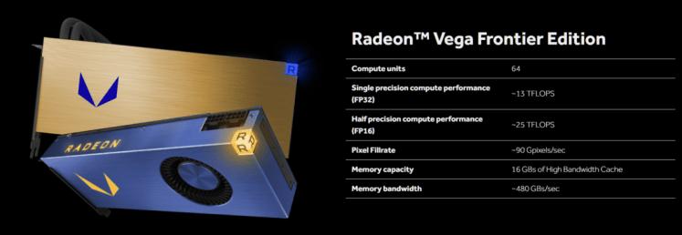 Radeon Vega Frontier Edition Specs