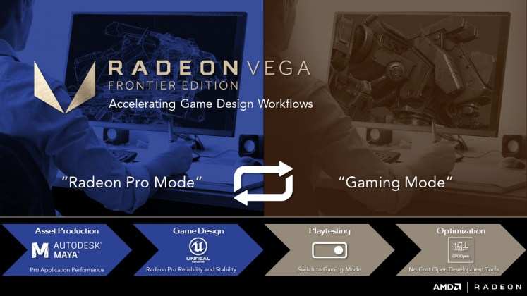 AMD Vega Frontier Edition Gaming Mode