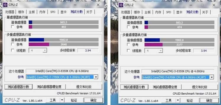 Intel Core i3-8350K CPU-Z benchmark