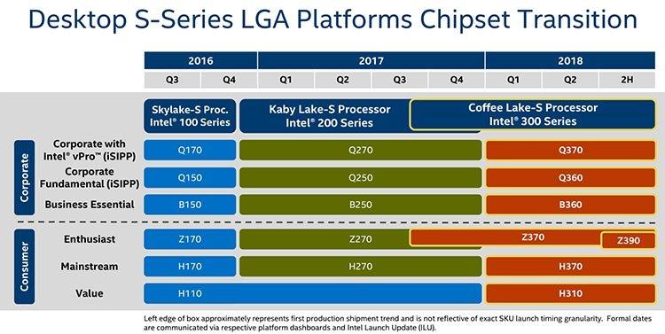Intel-300-Series-Roadmap-Z390.jpg?w=750