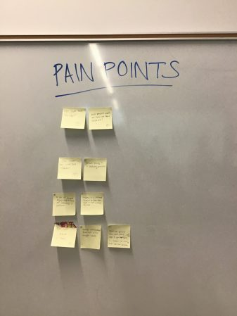 Pain Points
