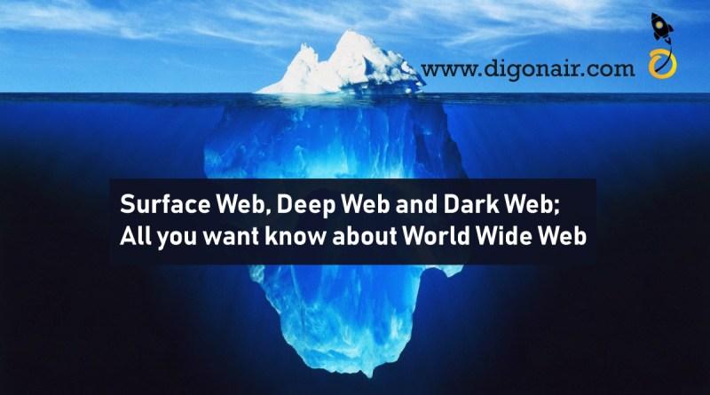 WhatsApp ImagAsurface web deep web and dark web