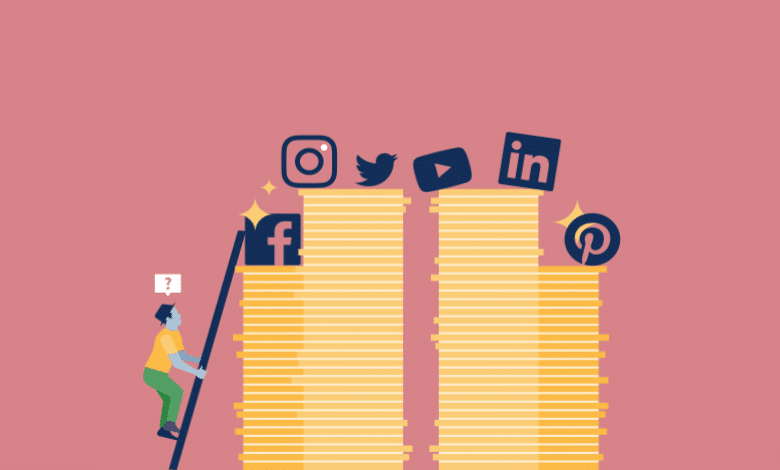 How to Create Social Media Ads