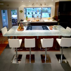 Planning A Kitchen Island Ikea Wooden Cart Survive Your Remodel Guide To Formulating The Right Size Formulate Designer Space Ergonomics Interior Design Materials Cabinets Countertops Cooking
