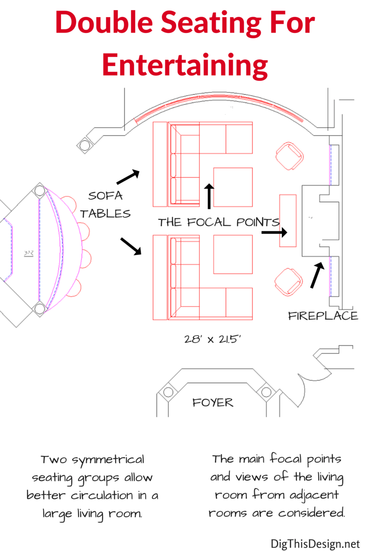 Furniture layout for large living room with two symmetrical seating groups for entertaining