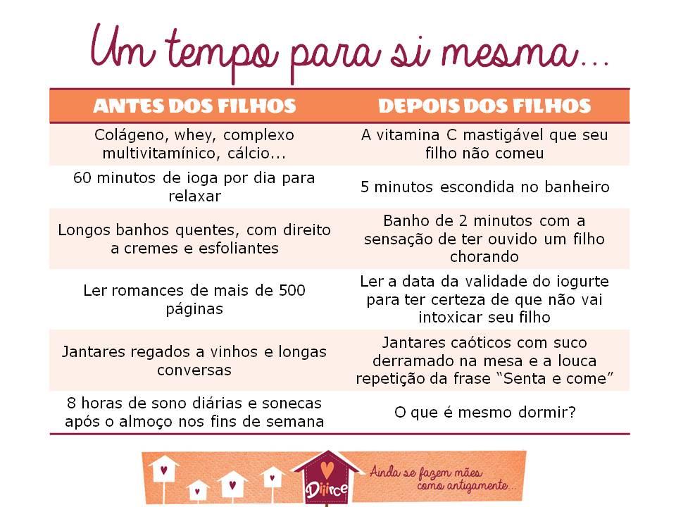 tempo para si mesma: antes e depois de ter filhos