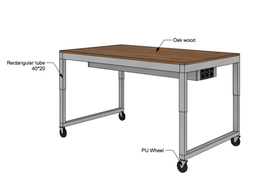 Students table
