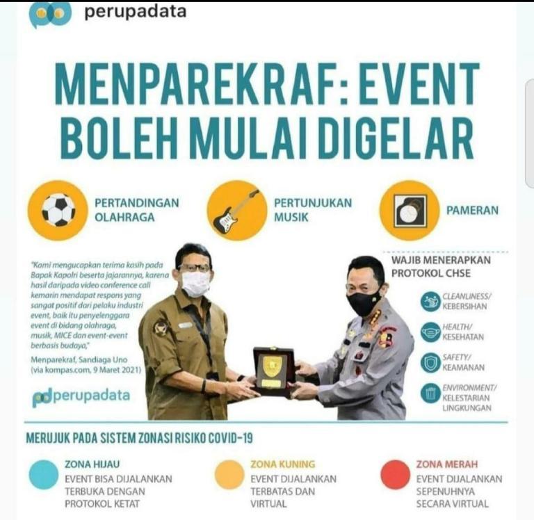 Polri Dukung Kegiatan Olahraga di Tengah Pandemi Terapkan Prokes